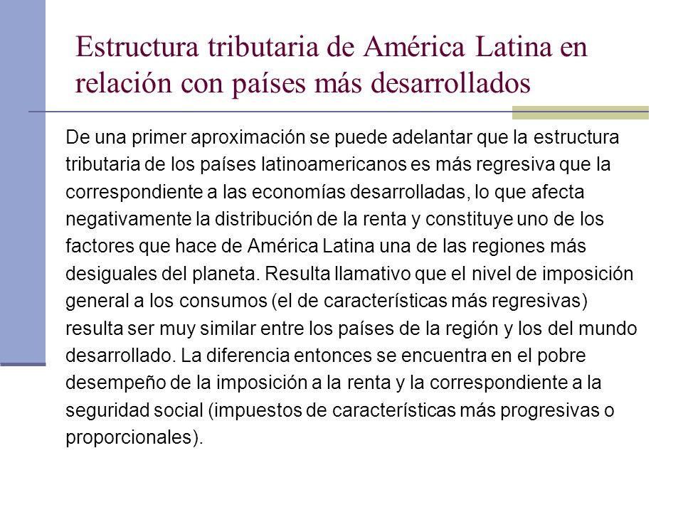 Estructura tributaria de América Latina en relación con países más desarrollados