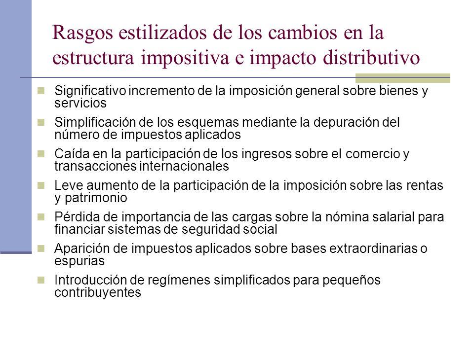 Rasgos estilizados de los cambios en la estructura impositiva e impacto distributivo