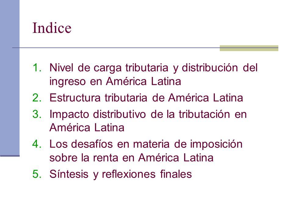 Indice Nivel de carga tributaria y distribución del ingreso en América Latina. Estructura tributaria de América Latina.