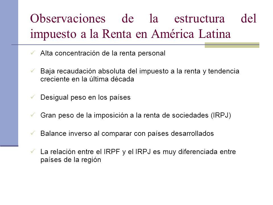 Observaciones de la estructura del impuesto a la Renta en América Latina