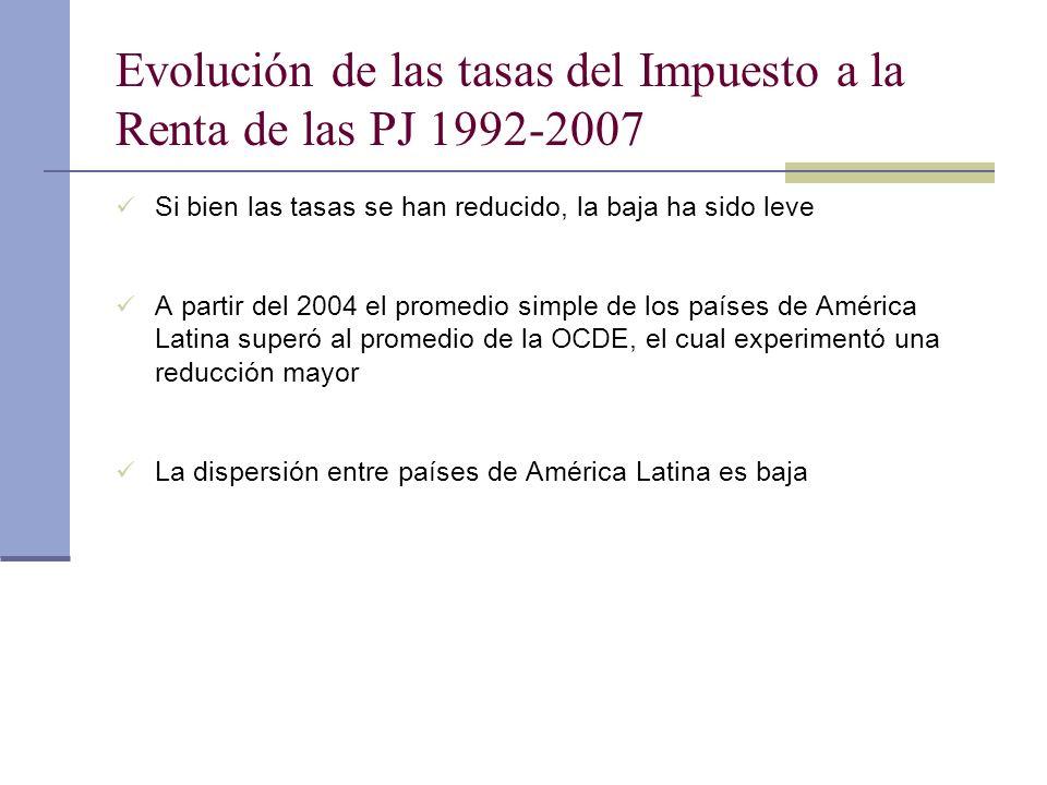 Evolución de las tasas del Impuesto a la Renta de las PJ 1992-2007