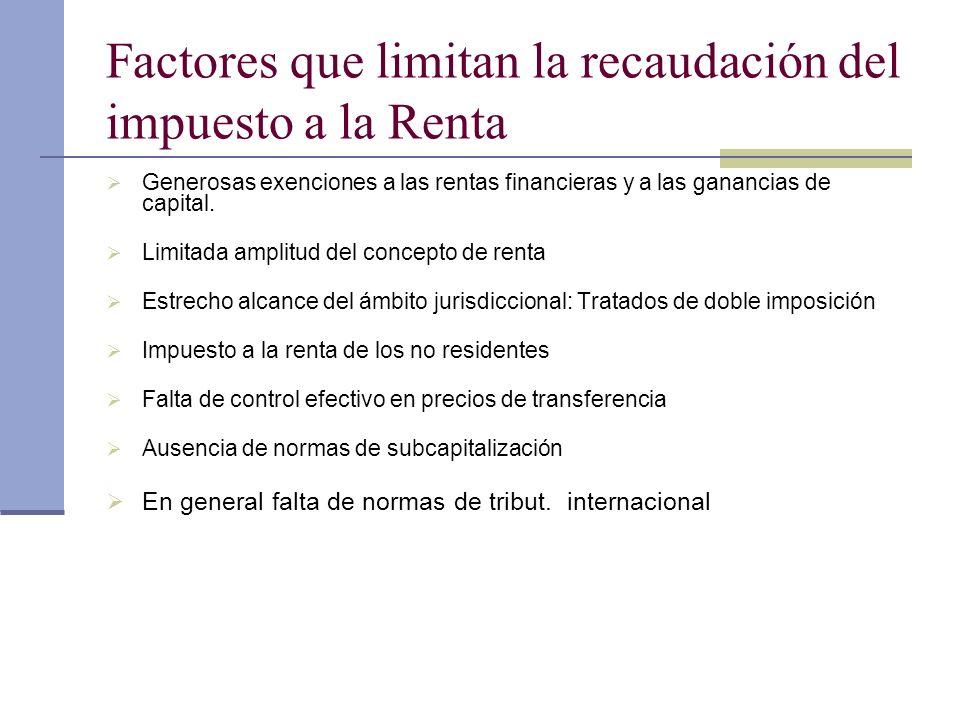 Factores que limitan la recaudación del impuesto a la Renta