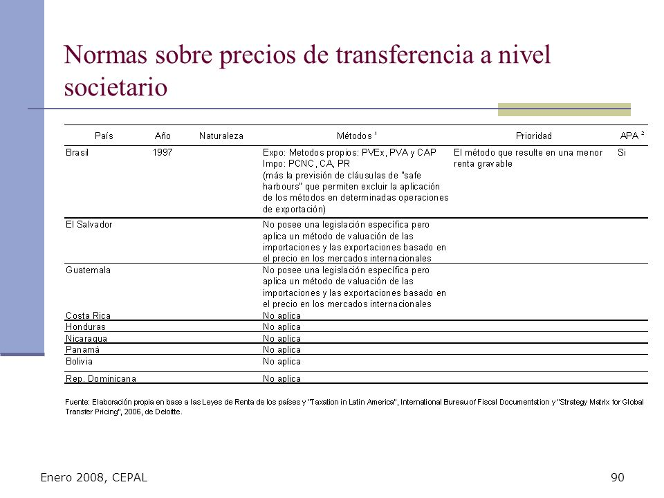 Normas sobre precios de transferencia a nivel societario