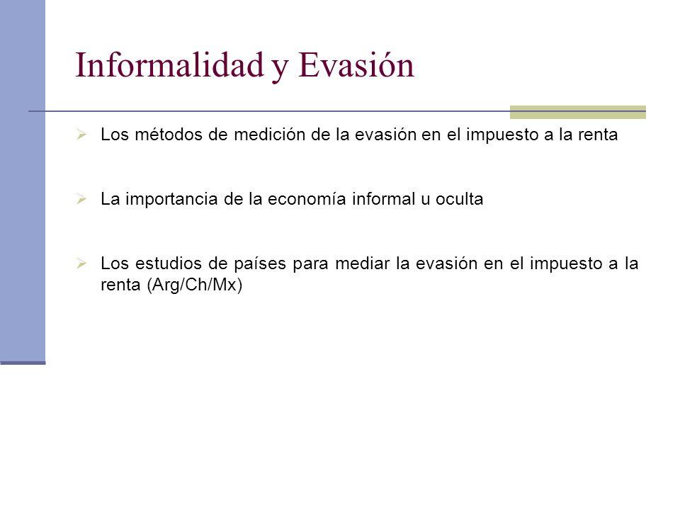 Informalidad y Evasión