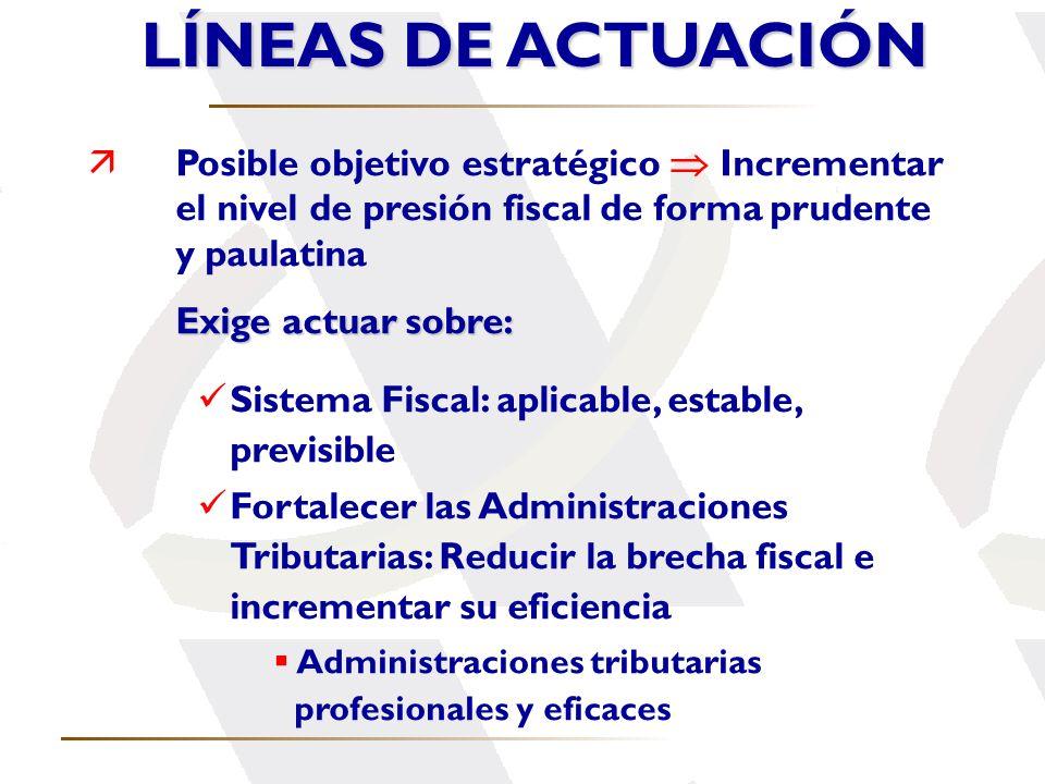 LÍNEAS DE ACTUACIÓN Posible objetivo estratégico  Incrementar el nivel de presión fiscal de forma prudente y paulatina.