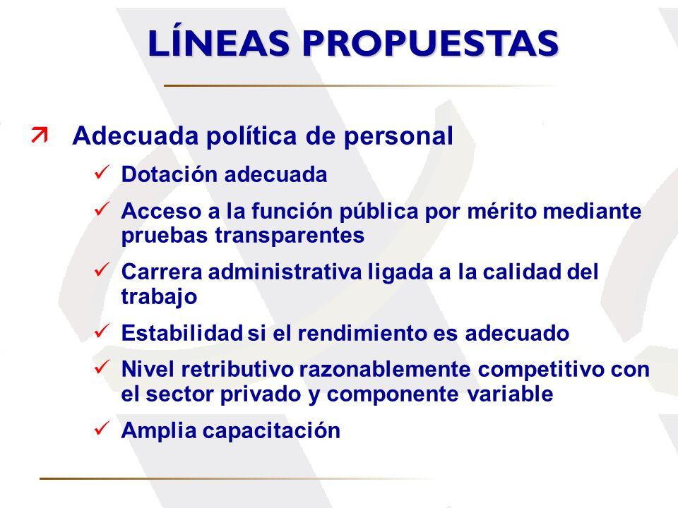 LÍNEAS PROPUESTAS  Adecuada política de personal Dotación adecuada
