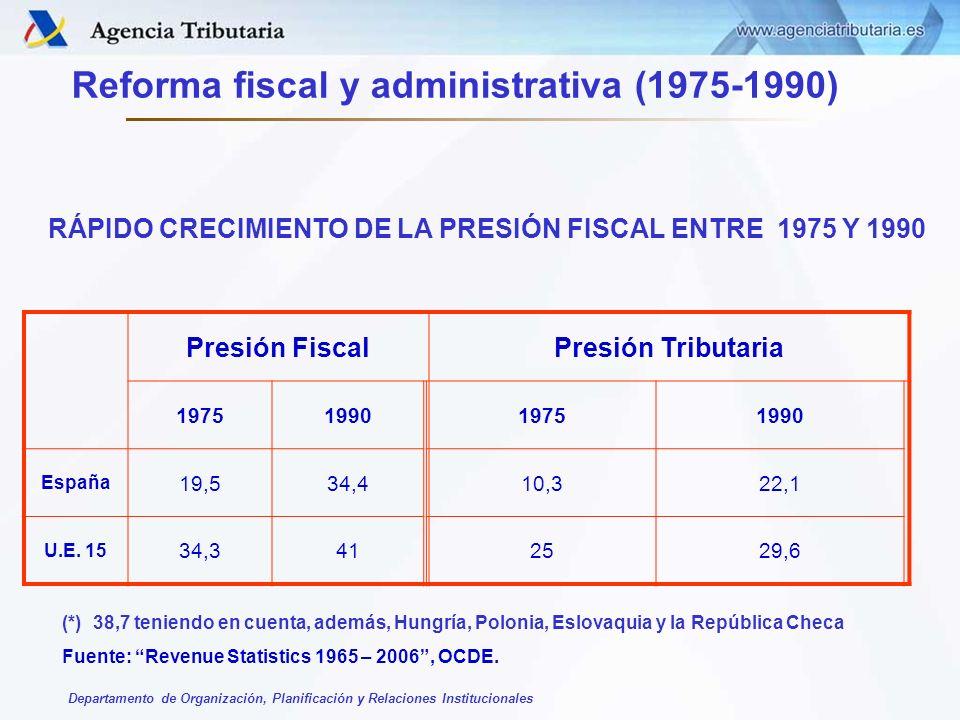 Reforma fiscal y administrativa (1975-1990)