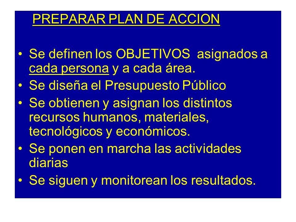 PREPARAR PLAN DE ACCION