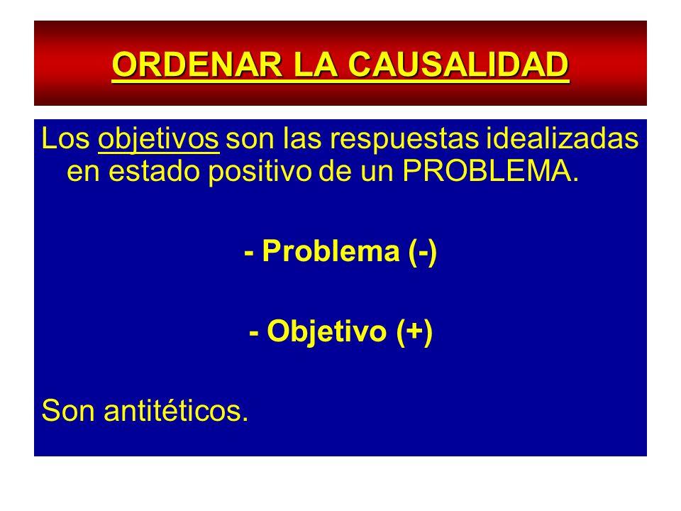 ORDENAR LA CAUSALIDAD Los objetivos son las respuestas idealizadas en estado positivo de un PROBLEMA.