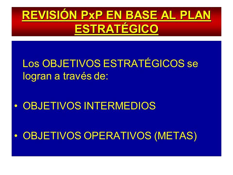 REVISIÓN PxP EN BASE AL PLAN ESTRATÉGICO