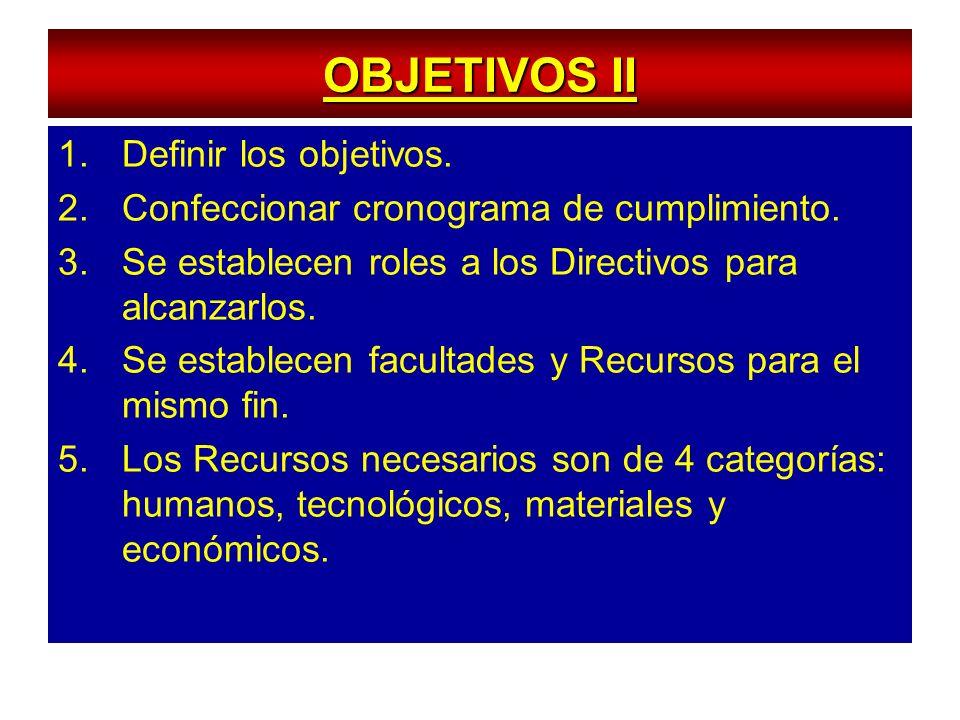 OBJETIVOS II Definir los objetivos.