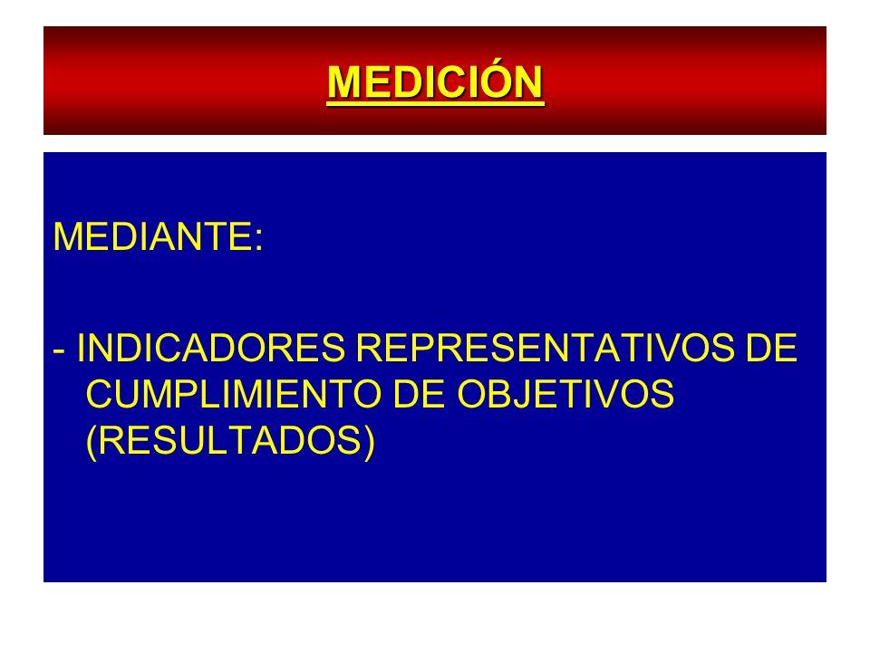 MEDICIÓN MEDIANTE: - INDICADORES REPRESENTATIVOS DE CUMPLIMIENTO DE OBJETIVOS (RESULTADOS)