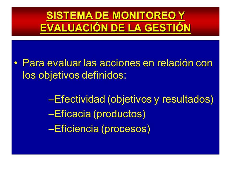 SISTEMA DE MONITOREO Y EVALUACIÓN DE LA GESTIÓN