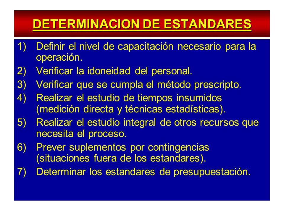 DETERMINACION DE ESTANDARES
