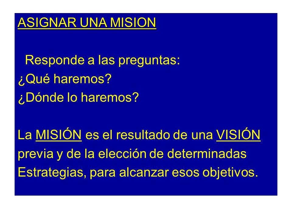 ASIGNAR UNA MISION Responde a las preguntas: ¿Qué haremos ¿Dónde lo haremos La MISIÓN es el resultado de una VISIÓN.