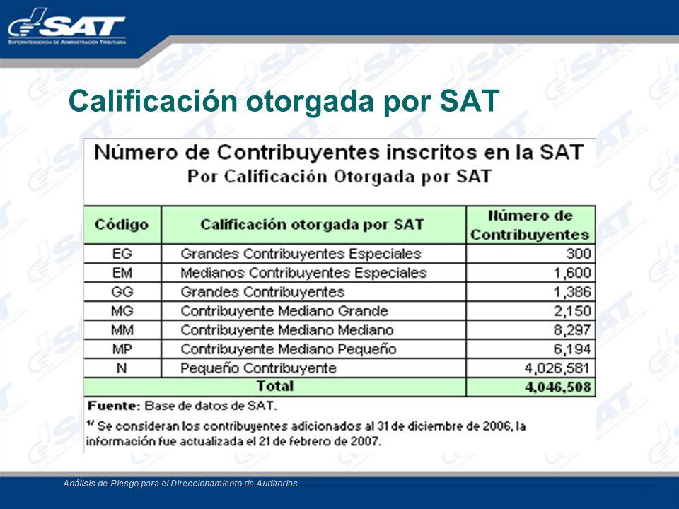 Calificación otorgada por SAT