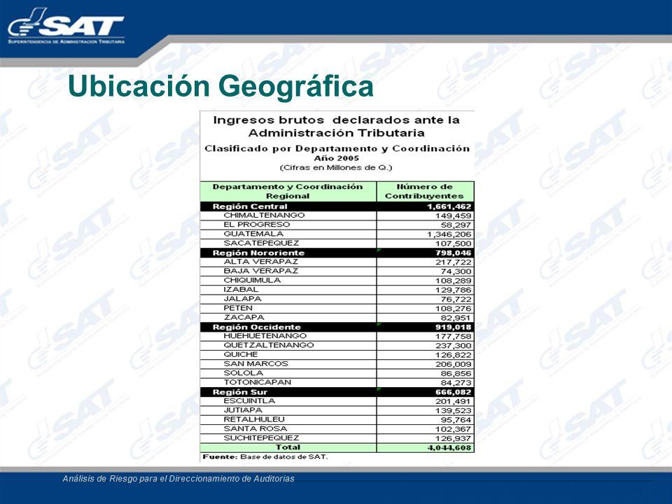 Ubicación Geográfica Análisis de Riesgo para el Direccionamiento de Auditorias