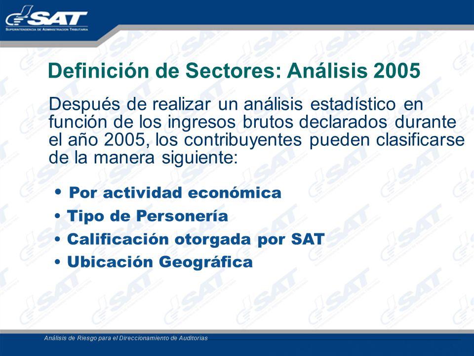 Definición de Sectores: Análisis 2005