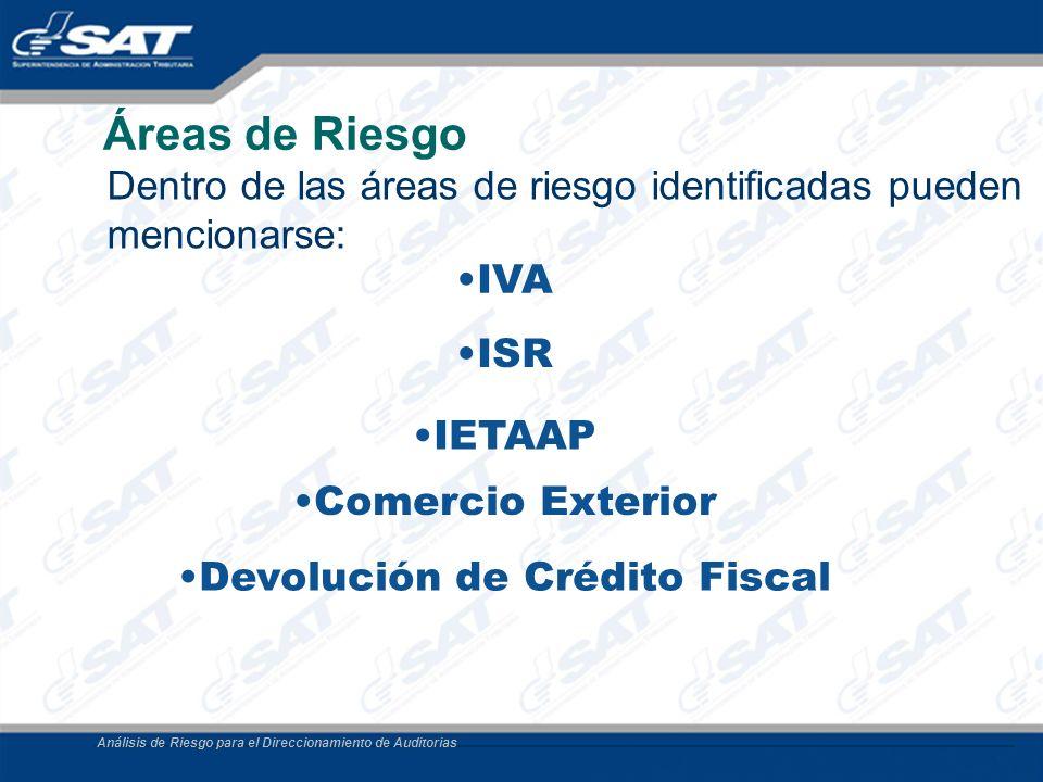 Devolución de Crédito Fiscal