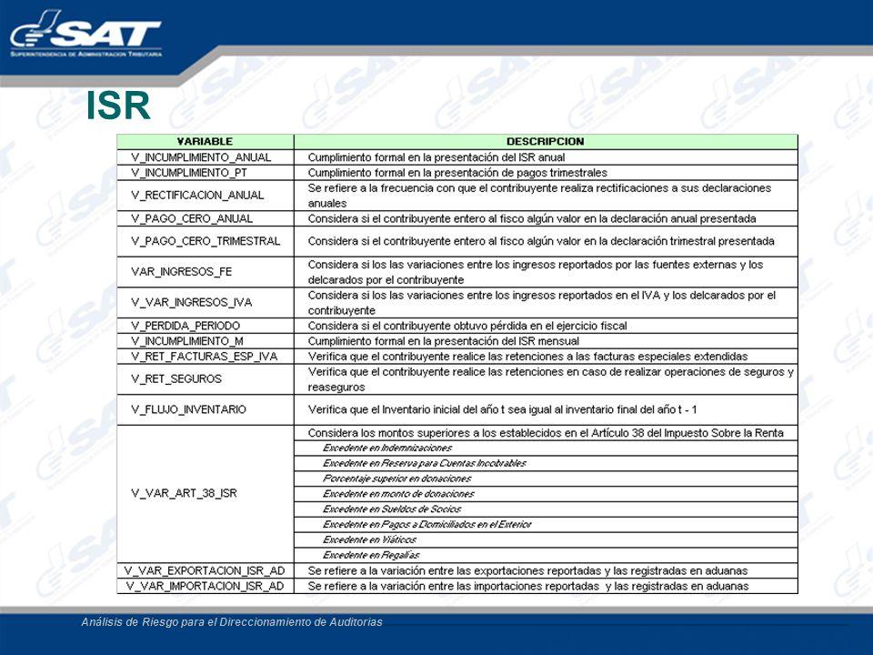 ISR Análisis de Riesgo para el Direccionamiento de Auditorias