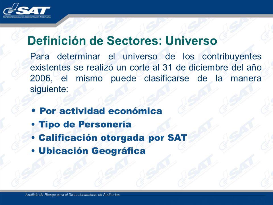 Definición de Sectores: Universo