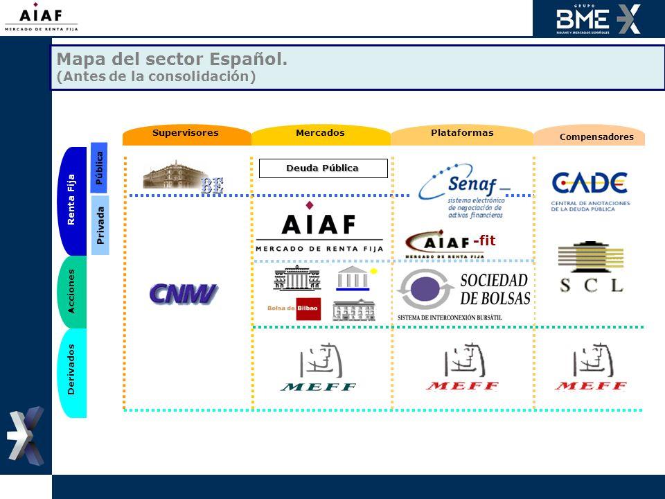 Mapa del sector Español. (Antes de la consolidación)