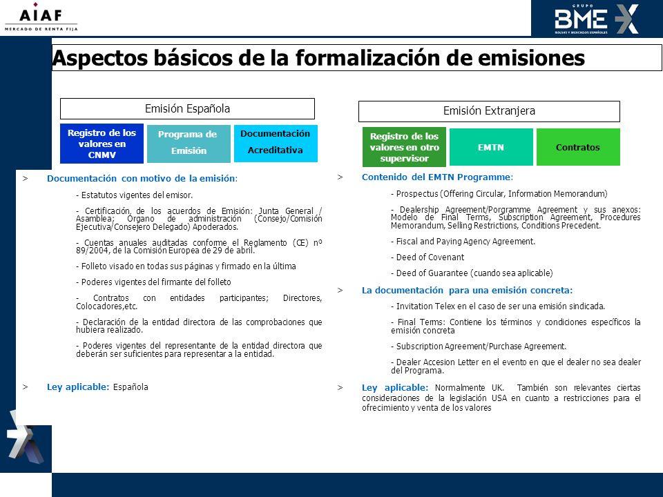 Aspectos básicos de la formalización de emisiones