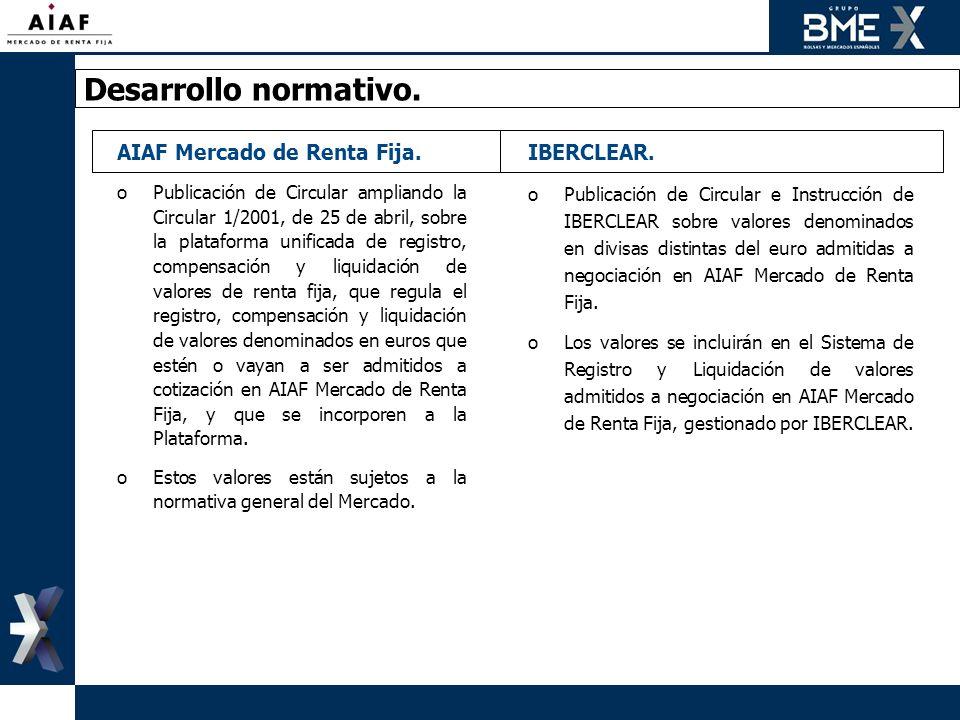 Desarrollo normativo. AIAF Mercado de Renta Fija. IBERCLEAR.