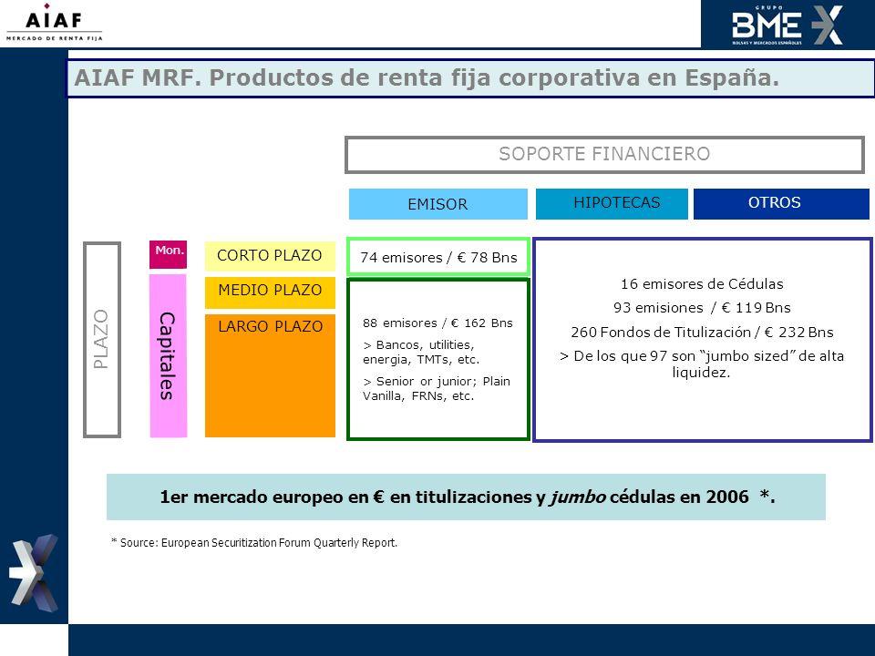 1er mercado europeo en € en titulizaciones y jumbo cédulas en 2006 *.