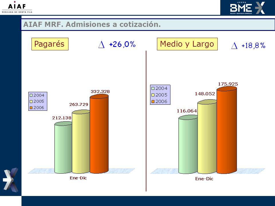 AIAF MRF. Admisiones a cotización.