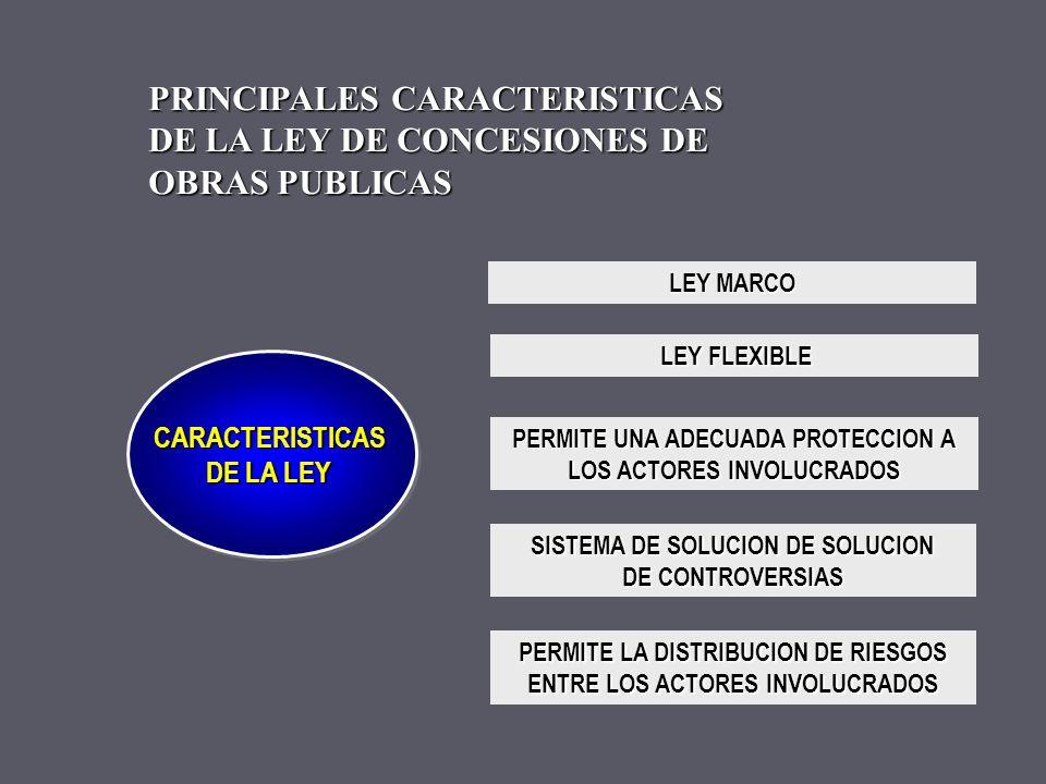 PRINCIPALES CARACTERISTICAS DE LA LEY DE CONCESIONES DE OBRAS PUBLICAS