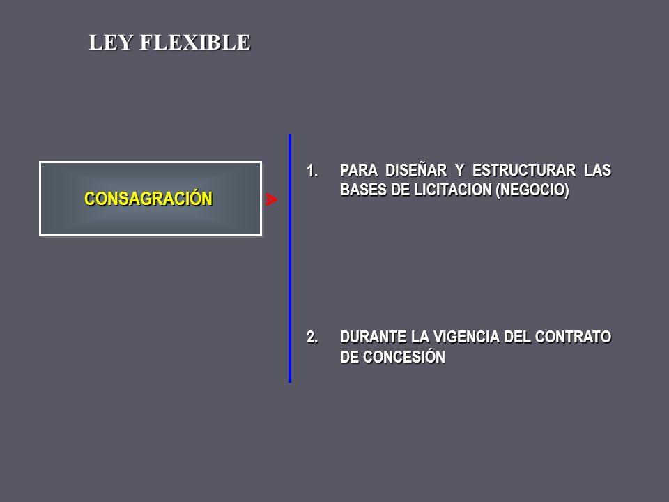 LEY FLEXIBLE CONSAGRACIÓN