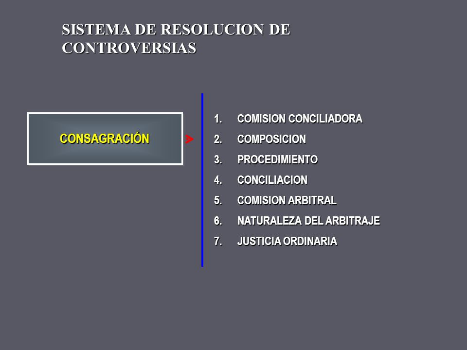 SISTEMA DE RESOLUCION DE CONTROVERSIAS