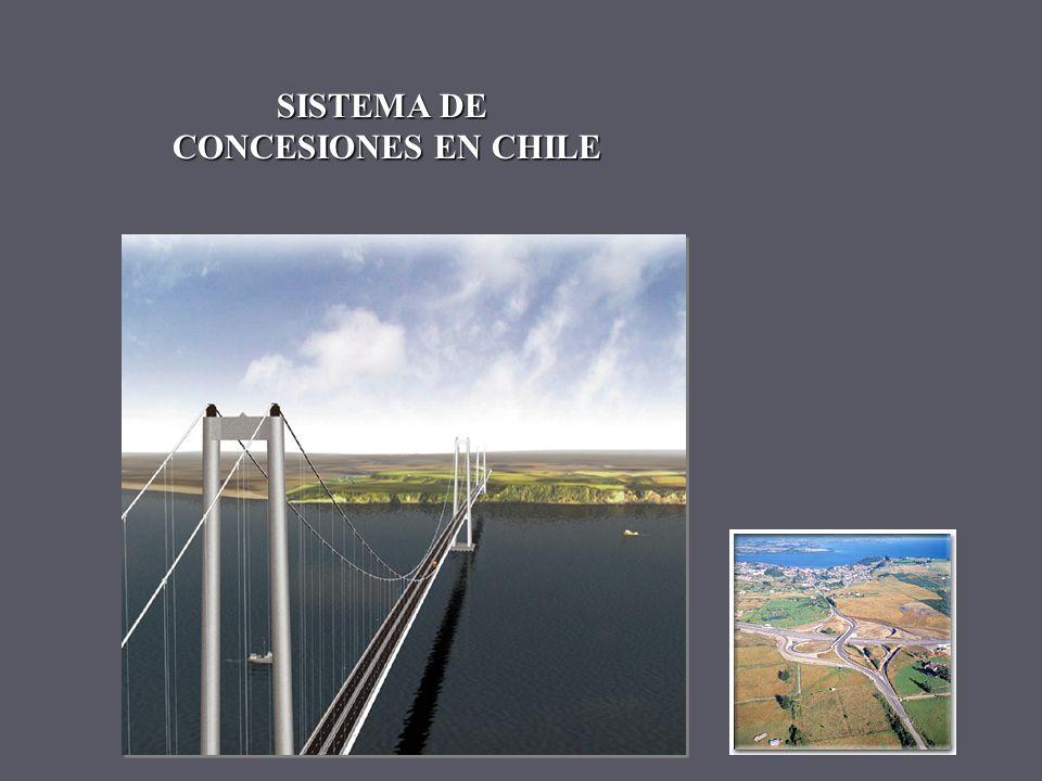 SISTEMA DE CONCESIONES EN CHILE