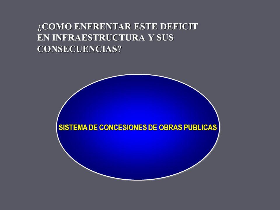 SISTEMA DE CONCESIONES DE OBRAS PUBLICAS