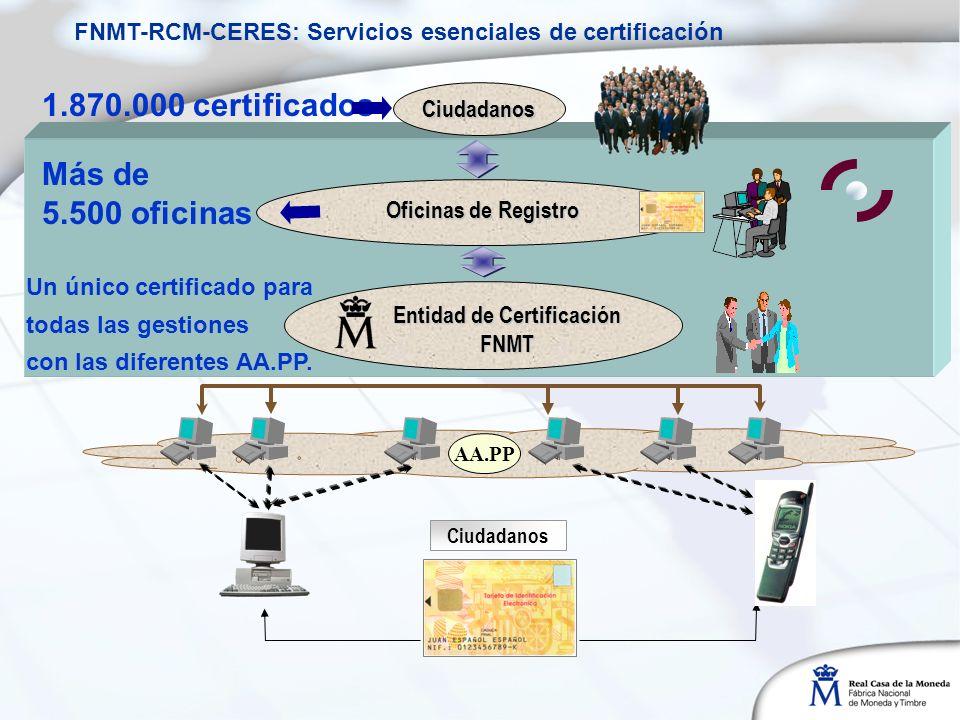 Entidad de Certificación FNMT