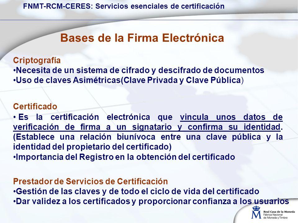 Bases de la Firma Electrónica