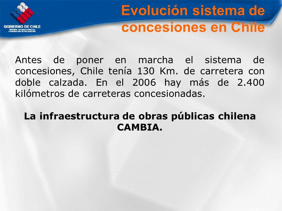Evolución sistema de concesiones en Chile