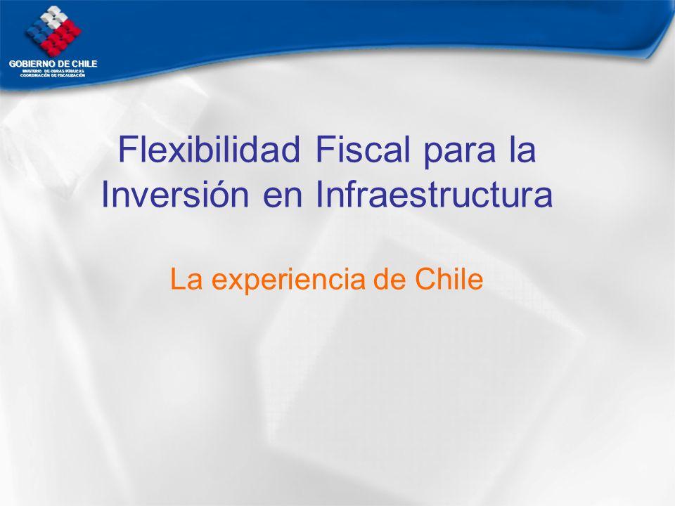 Flexibilidad Fiscal para la Inversión en Infraestructura La experiencia de Chile