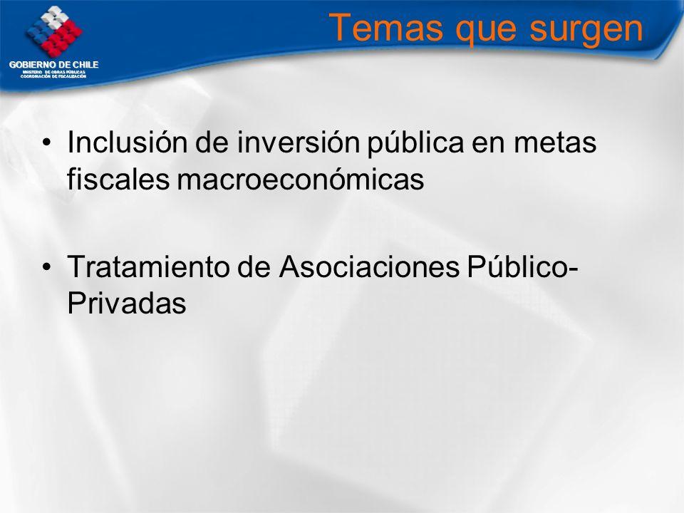 Temas que surgen Inclusión de inversión pública en metas fiscales macroeconómicas.