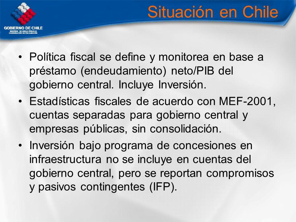 Situación en Chile Política fiscal se define y monitorea en base a préstamo (endeudamiento) neto/PIB del gobierno central. Incluye Inversión.