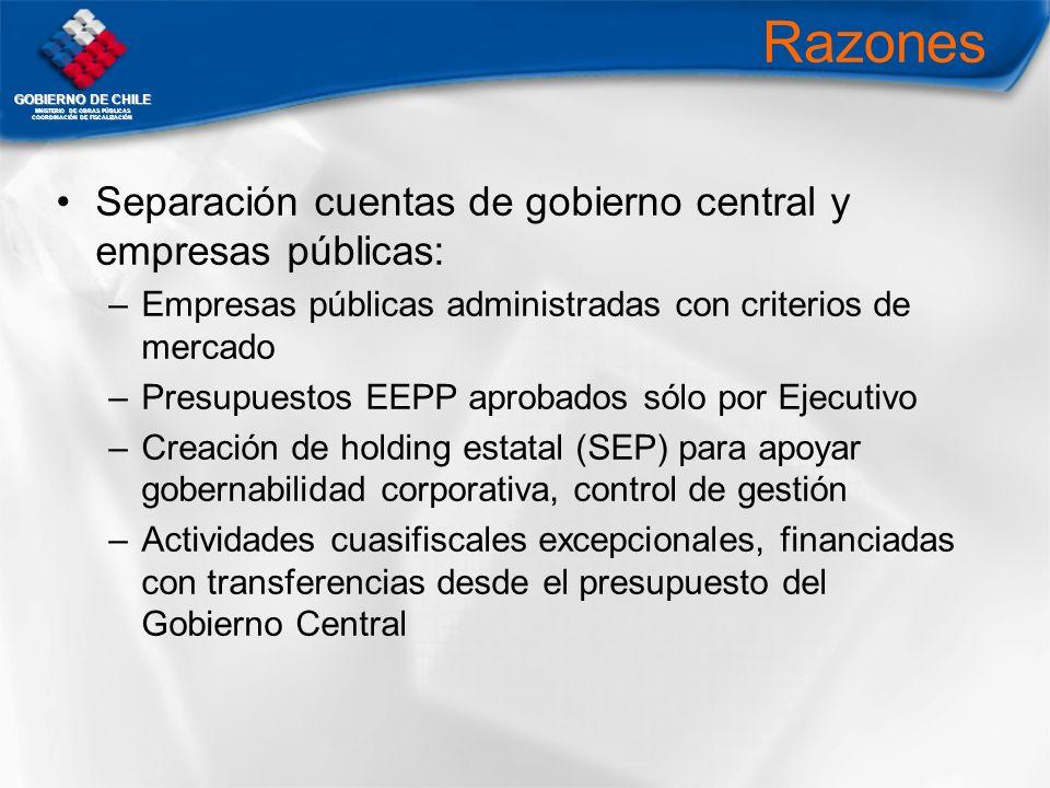 Razones Separación cuentas de gobierno central y empresas públicas: