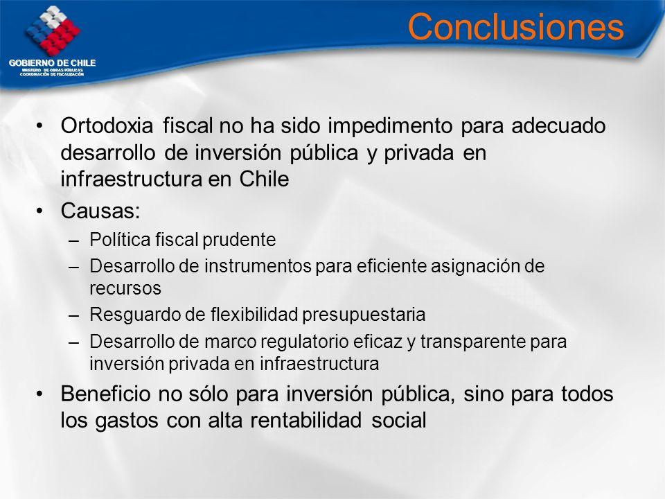 ConclusionesOrtodoxia fiscal no ha sido impedimento para adecuado desarrollo de inversión pública y privada en infraestructura en Chile.