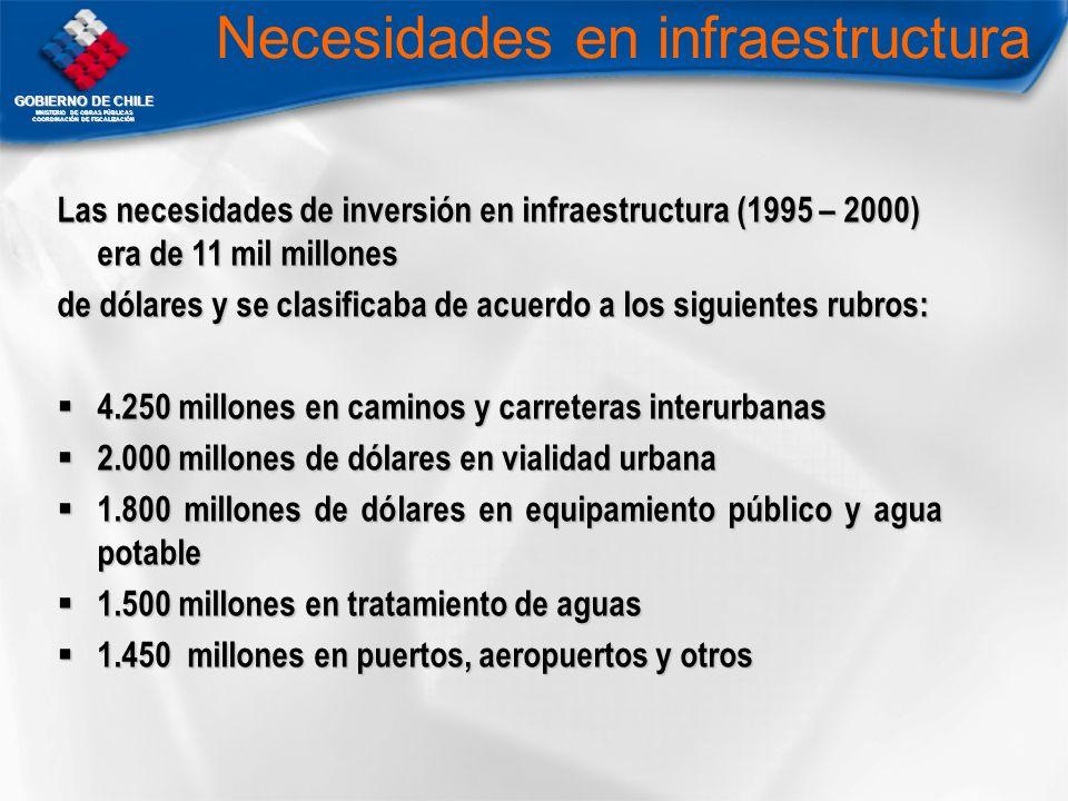 Necesidades en infraestructura