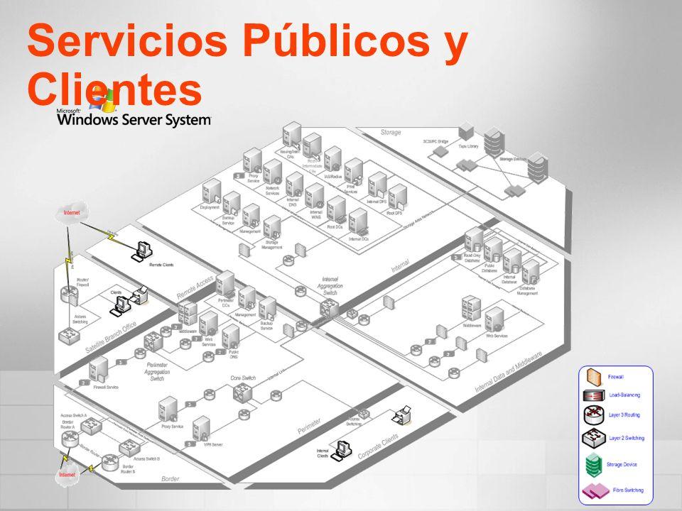 Servicios Públicos y Clientes