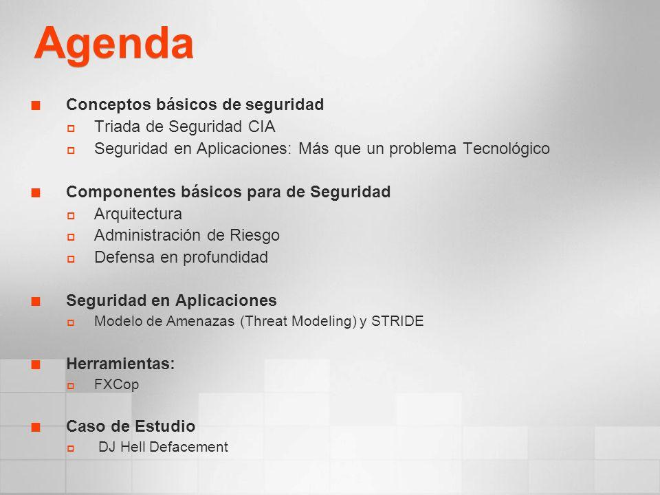 Agenda Conceptos básicos de seguridad Triada de Seguridad CIA