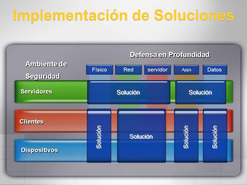 Implementación de Soluciones