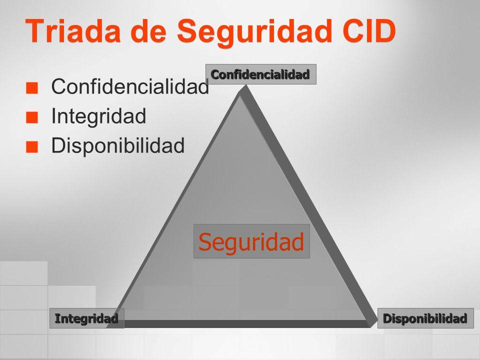Triada de Seguridad CID