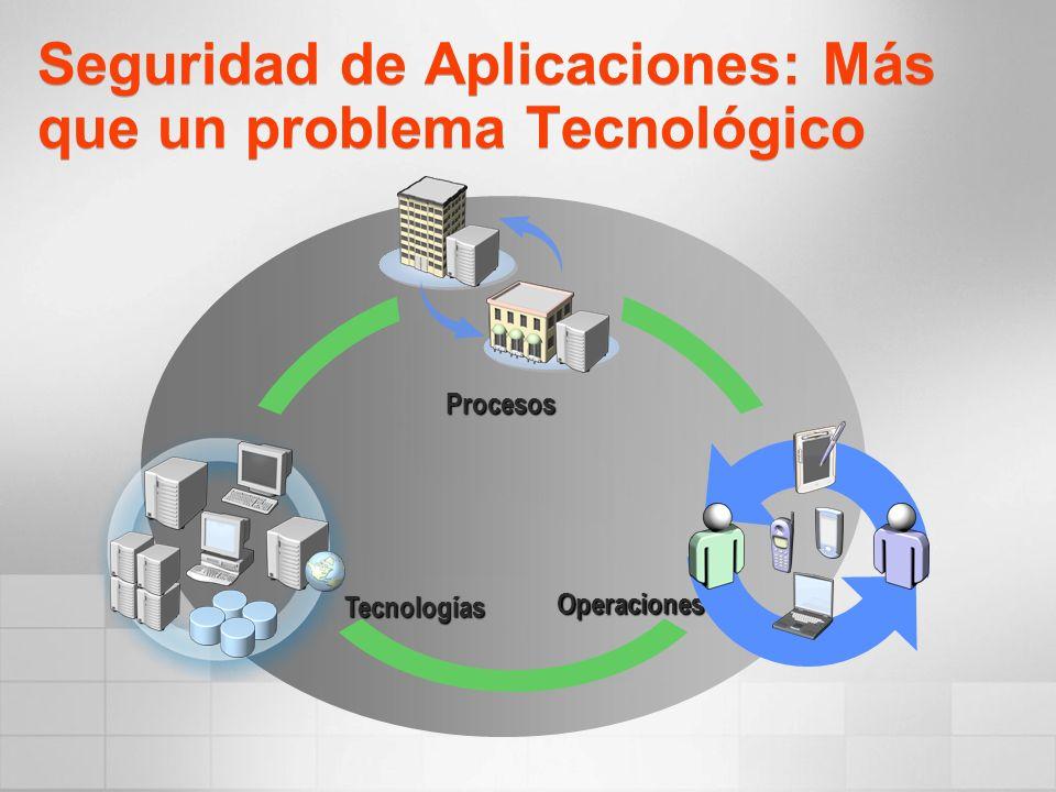 Seguridad de Aplicaciones: Más que un problema Tecnológico