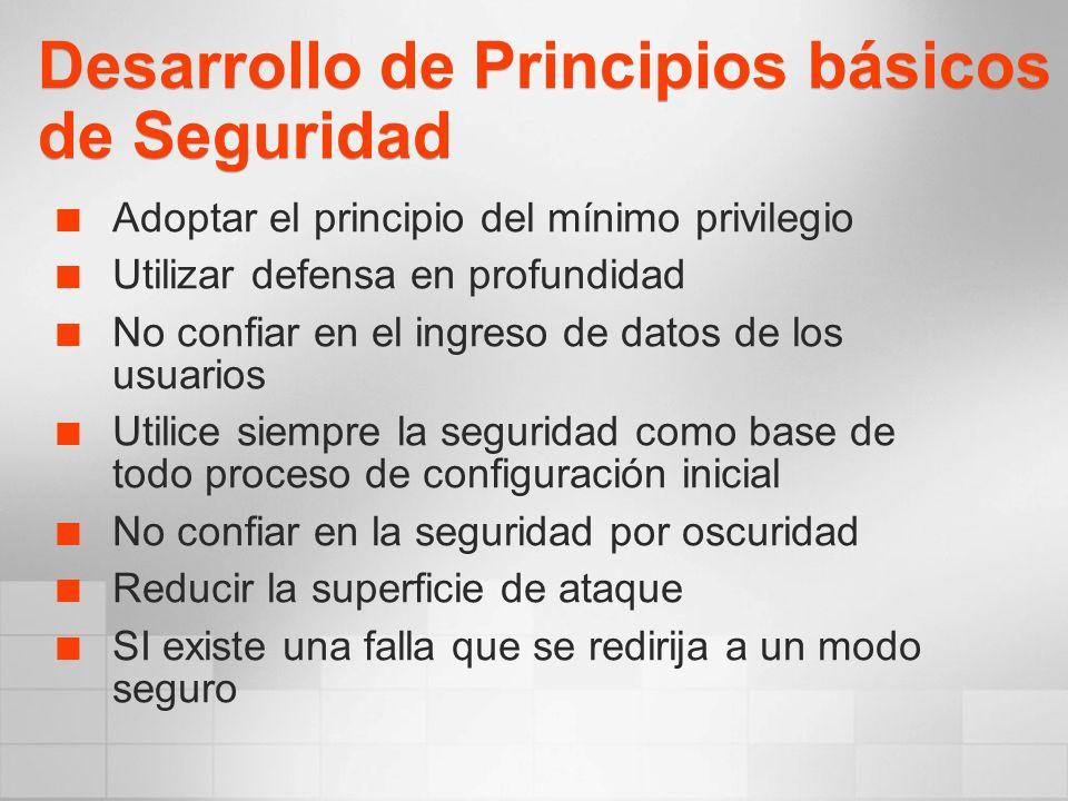 Desarrollo de Principios básicos de Seguridad